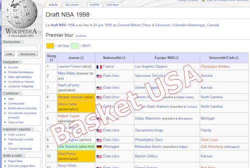 foirest-draft-1998