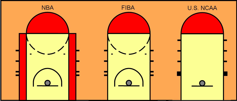 c25c380f70541 Nouvelles règles FIBA   ce qui change le 1er octobre