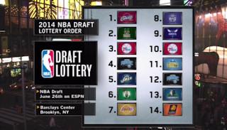 Draft 2014 - Lottery