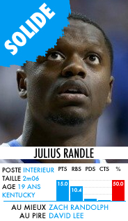 Julius Randle