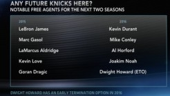 free-agents-knicks