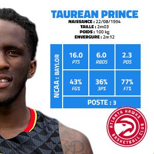 taurean-prince-baylor