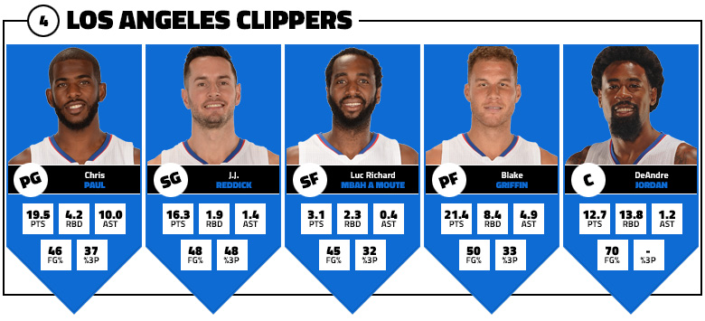 cinq-majeur-clippers