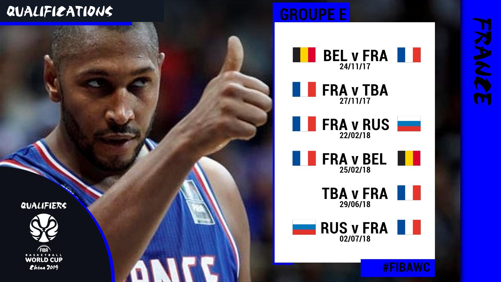 Coupe du monde 2019 la france dans le groupe de la russie et la belgique basket usa - Coupe du monde de basket ...