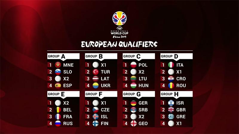 Mondial 2019 (qualifications): les Bleus avec la Russie et la Belgique