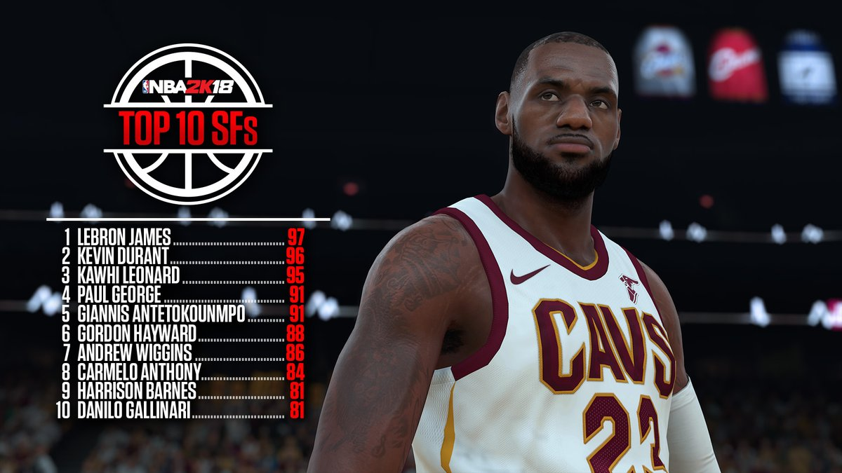 NBA 2K18 : trois ailiers mieux notés que Russell Westbrook | Basket USA