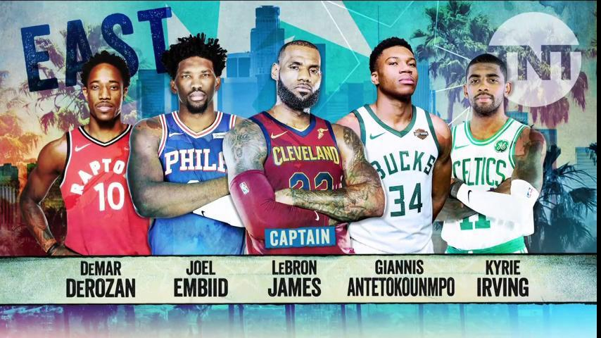 James et Curry capitaines, Embiid première — All Star Game