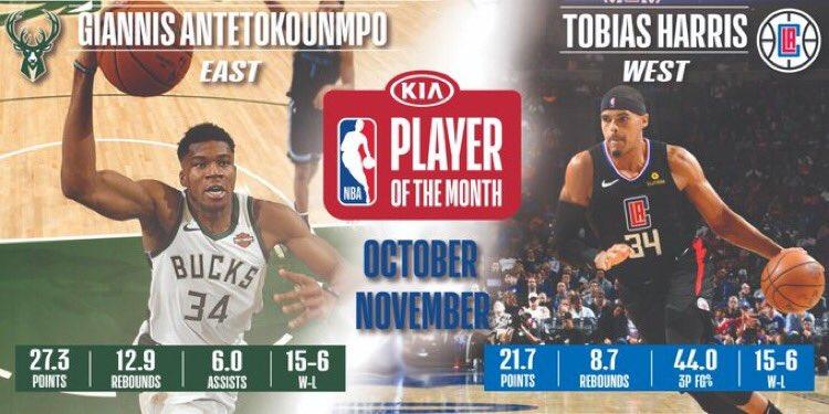 NBA : Tobias Harris et Giannis Antetokounmpo désignés joueurs du mois