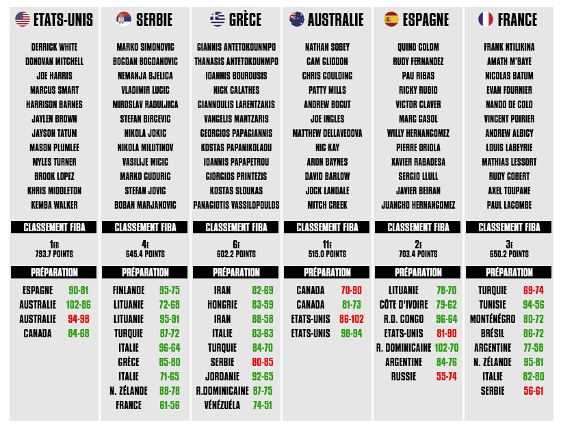 Calendrier Championnat Tunisien.Favoris Horaires Formule La Presentation Complete De La